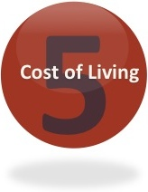 cost_of_living